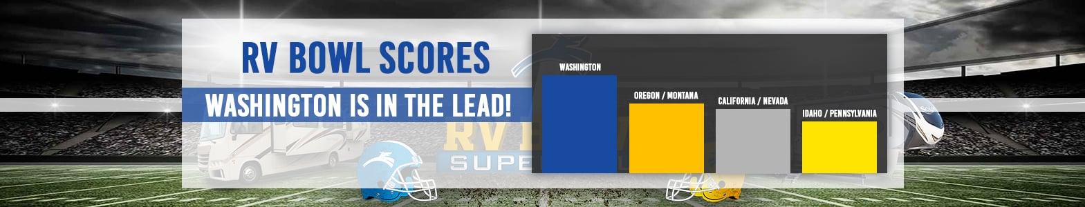 RV Bowl 2020 Scores